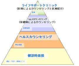 予防 協会 医学 県 神奈川 作業環境測定を依頼したい(神奈川支部)|JAWE -日本作業環境測定協会-